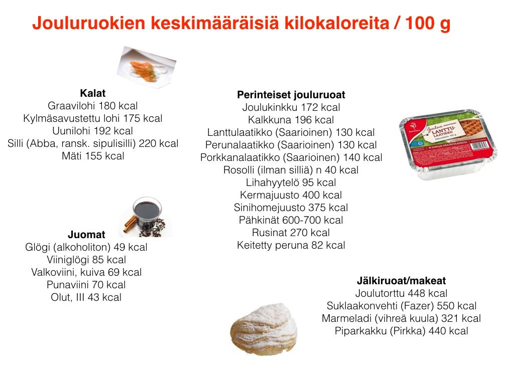 Jouluisten ruokien kilokaloreita